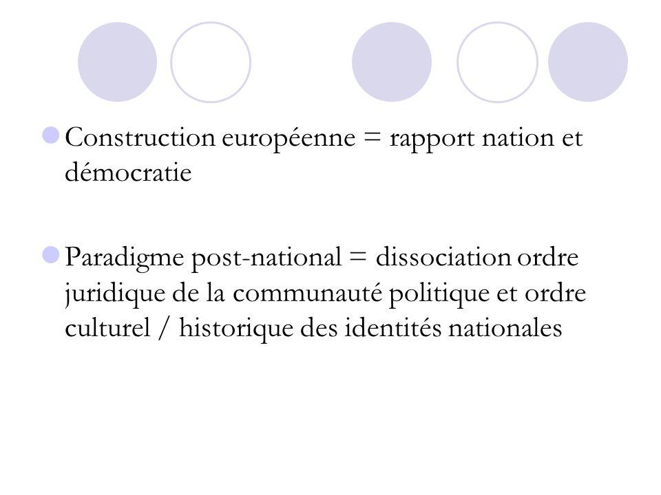 Construction européenne = rapport nation et démocratie