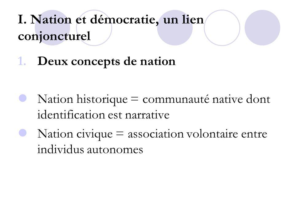 I. Nation et démocratie, un lien conjoncturel