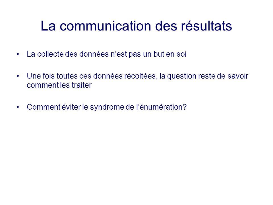 La communication des résultats