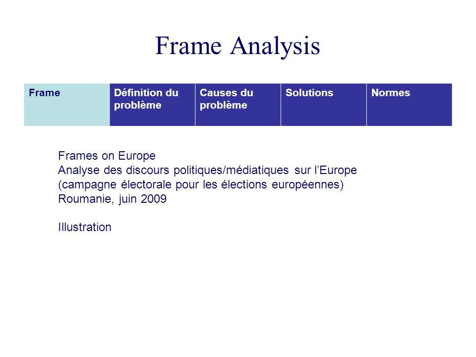 Frame Analysis Frames on Europe