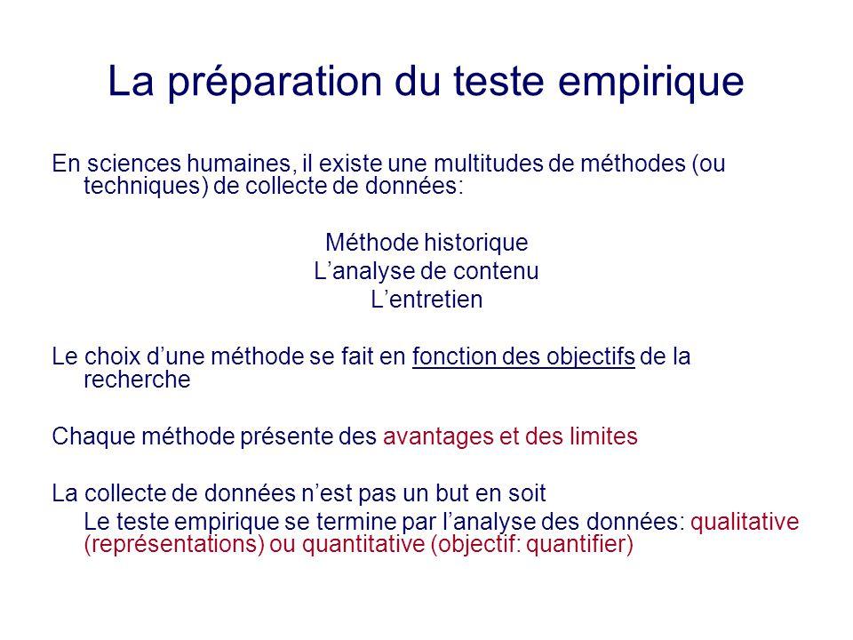 La préparation du teste empirique