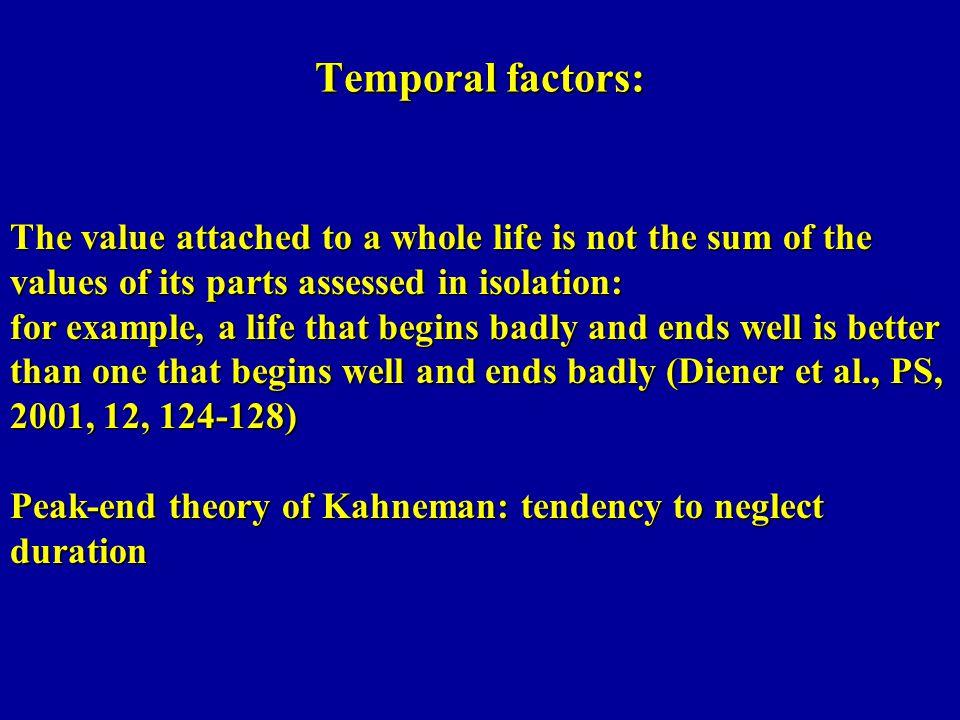 Temporal factors: