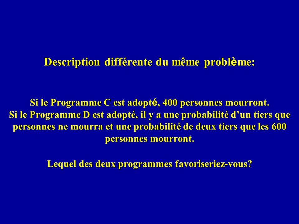 Description différente du même problème: Si le Programme C est adopté, 400 personnes mourront.