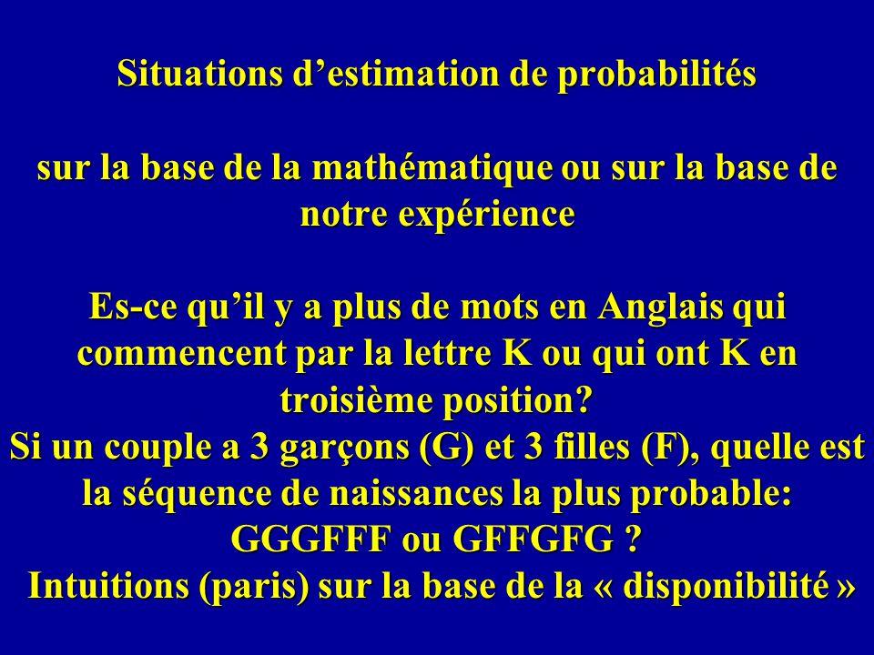 Situations d'estimation de probabilités sur la base de la mathématique ou sur la base de notre expérience Es-ce qu'il y a plus de mots en Anglais qui commencent par la lettre K ou qui ont K en troisième position.