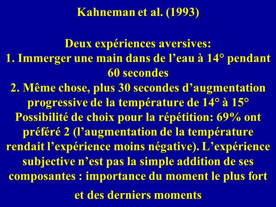 Kahneman et al. (1993) Deux expériences aversives: 1