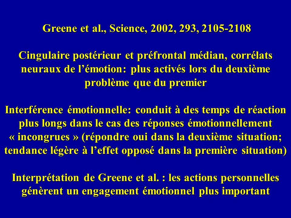 Greene et al., Science, 2002, 293, 2105-2108 Cingulaire postérieur et préfrontal médian, corrélats neuraux de l'émotion: plus activés lors du deuxième problème que du premier Interférence émotionnelle: conduit à des temps de réaction plus longs dans le cas des réponses émotionnellement « incongrues » (répondre oui dans la deuxième situation; tendance légère à l'effet opposé dans la première situation) Interprétation de Greene et al.