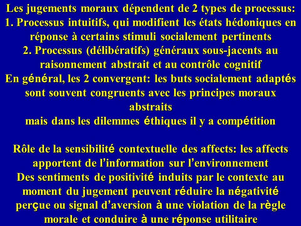 Les jugements moraux dépendent de 2 types de processus: 1