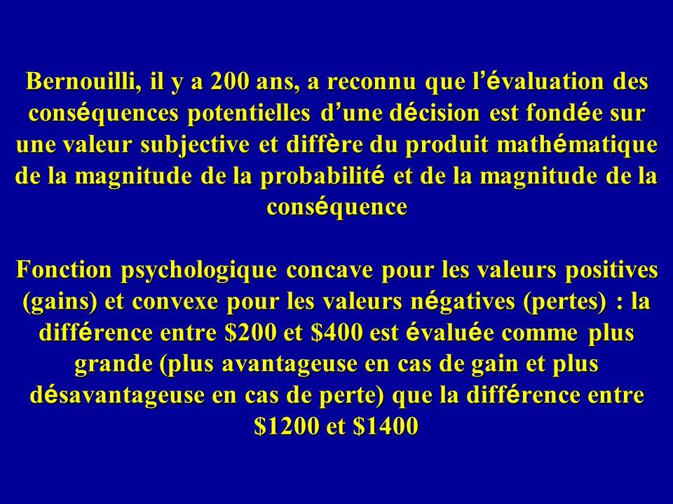 Bernouilli, il y a 200 ans, a reconnu que l'évaluation des conséquences potentielles d'une décision est fondée sur une valeur subjective et diffère du produit mathématique de la magnitude de la probabilité et de la magnitude de la conséquence Fonction psychologique concave pour les valeurs positives (gains) et convexe pour les valeurs négatives (pertes) : la différence entre $200 et $400 est évaluée comme plus grande (plus avantageuse en cas de gain et plus désavantageuse en cas de perte) que la différence entre $1200 et $1400