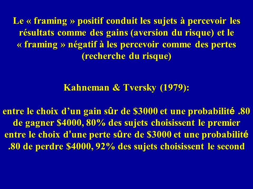 Le « framing » positif conduit les sujets à percevoir les résultats comme des gains (aversion du risque) et le « framing » négatif à les percevoir comme des pertes (recherche du risque)