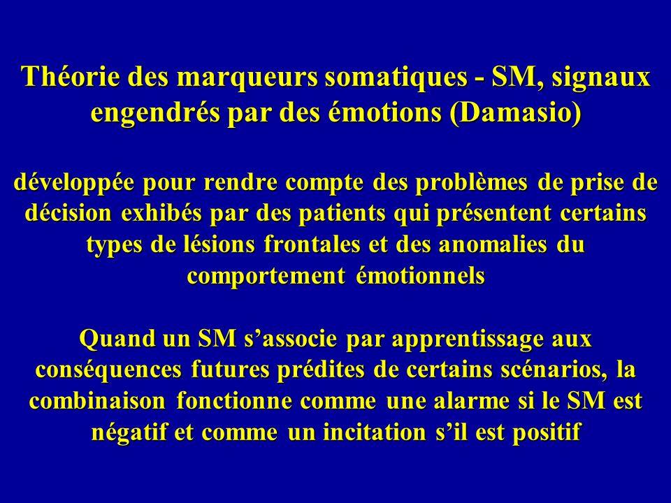 Théorie des marqueurs somatiques - SM, signaux engendrés par des émotions (Damasio) développée pour rendre compte des problèmes de prise de décision exhibés par des patients qui présentent certains types de lésions frontales et des anomalies du comportement émotionnels Quand un SM s'associe par apprentissage aux conséquences futures prédites de certains scénarios, la combinaison fonctionne comme une alarme si le SM est négatif et comme un incitation s'il est positif