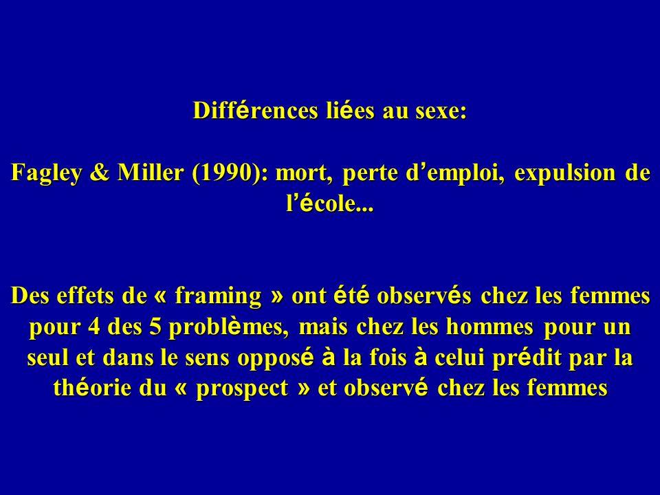Différences liées au sexe: Fagley & Miller (1990): mort, perte d'emploi, expulsion de l'école...