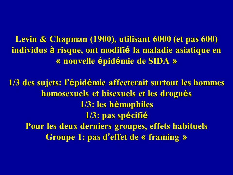 Levin & Chapman (1900), utilisant 6000 (et pas 600) individus à risque, ont modifié la maladie asiatique en « nouvelle épidémie de SIDA » 1/3 des sujets: l'épidémie affecterait surtout les hommes homosexuels et bisexuels et les drogués 1/3: les hémophiles 1/3: pas spécifié Pour les deux derniers groupes, effets habituels Groupe 1: pas d'effet de « framing »