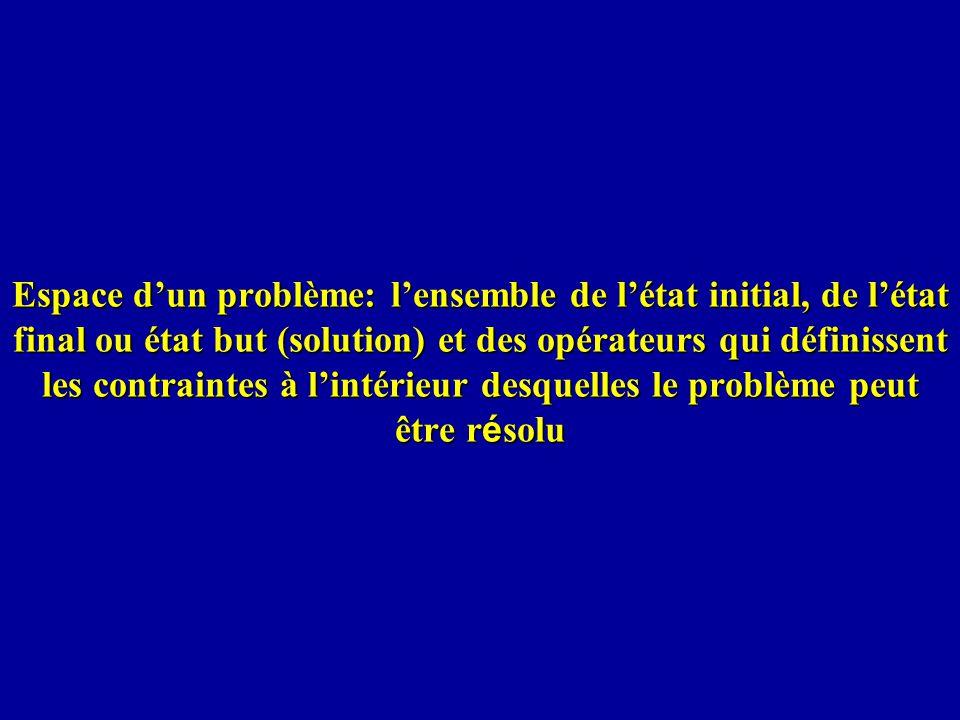 Espace d'un problème: l'ensemble de l'état initial, de l'état final ou état but (solution) et des opérateurs qui définissent les contraintes à l'intérieur desquelles le problème peut être résolu