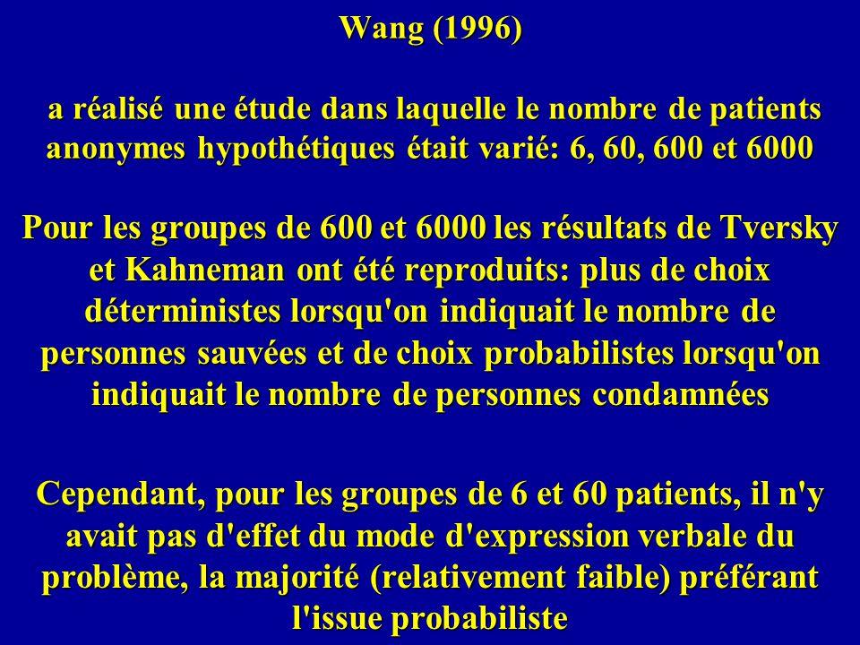 Wang (1996) a réalisé une étude dans laquelle le nombre de patients anonymes hypothétiques était varié: 6, 60, 600 et 6000