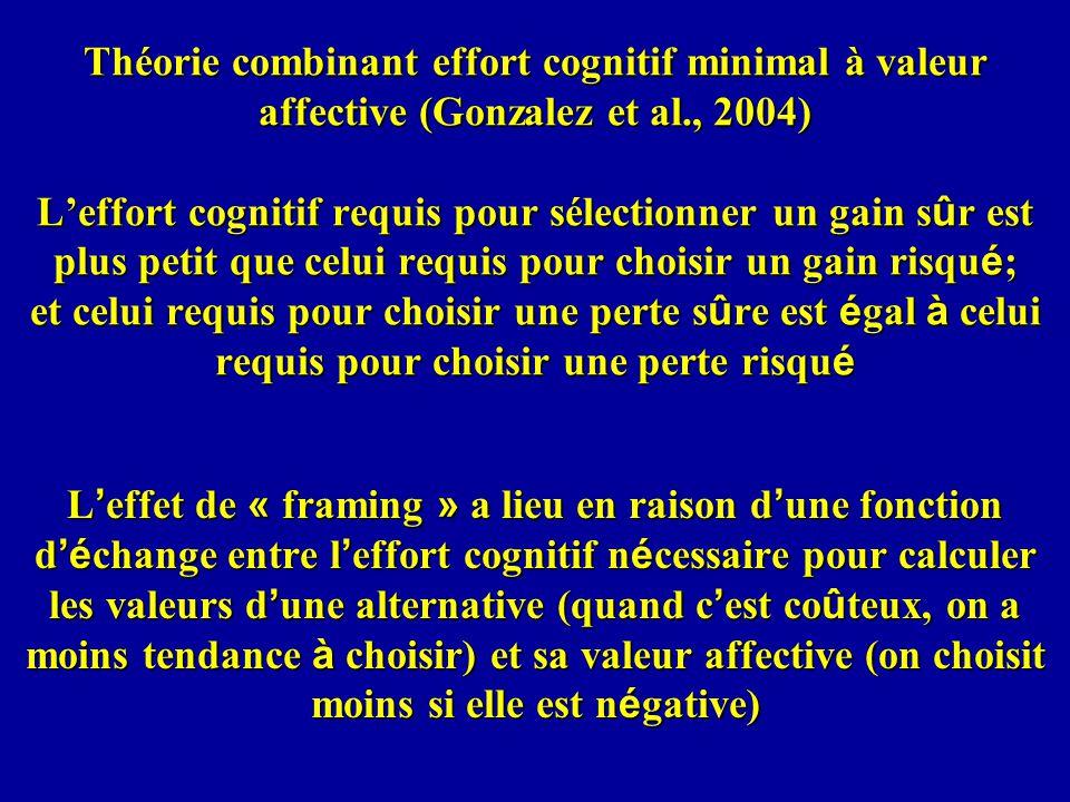 Théorie combinant effort cognitif minimal à valeur affective (Gonzalez et al., 2004) L'effort cognitif requis pour sélectionner un gain sûr est plus petit que celui requis pour choisir un gain risqué; et celui requis pour choisir une perte sûre est égal à celui requis pour choisir une perte risqué