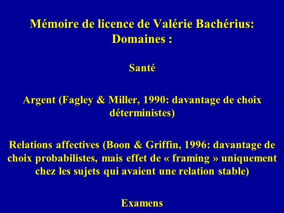 Mémoire de licence de Valérie Bachérius: Domaines :