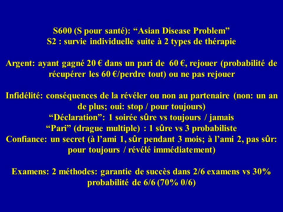 S600 (S pour santé): Asian Disease Problem S2 : survie individuelle suite à 2 types de thérapie Argent: ayant gagné 20 € dans un pari de 60 €, rejouer (probabilité de récupérer les 60 €/perdre tout) ou ne pas rejouer Infidélité: conséquences de la révéler ou non au partenaire (non: un an de plus; oui: stop / pour toujours) Déclaration : 1 soirée sûre vs toujours / jamais Pari (drague multiple) : 1 sûre vs 3 probabiliste Confiance: un secret (à l'ami 1, sûr pendant 3 mois; à l'ami 2, pas sûr: pour toujours / révélé immédiatement) Examens: 2 méthodes: garantie de succès dans 2/6 examens vs 30% probabilité de 6/6 (70% 0/6)