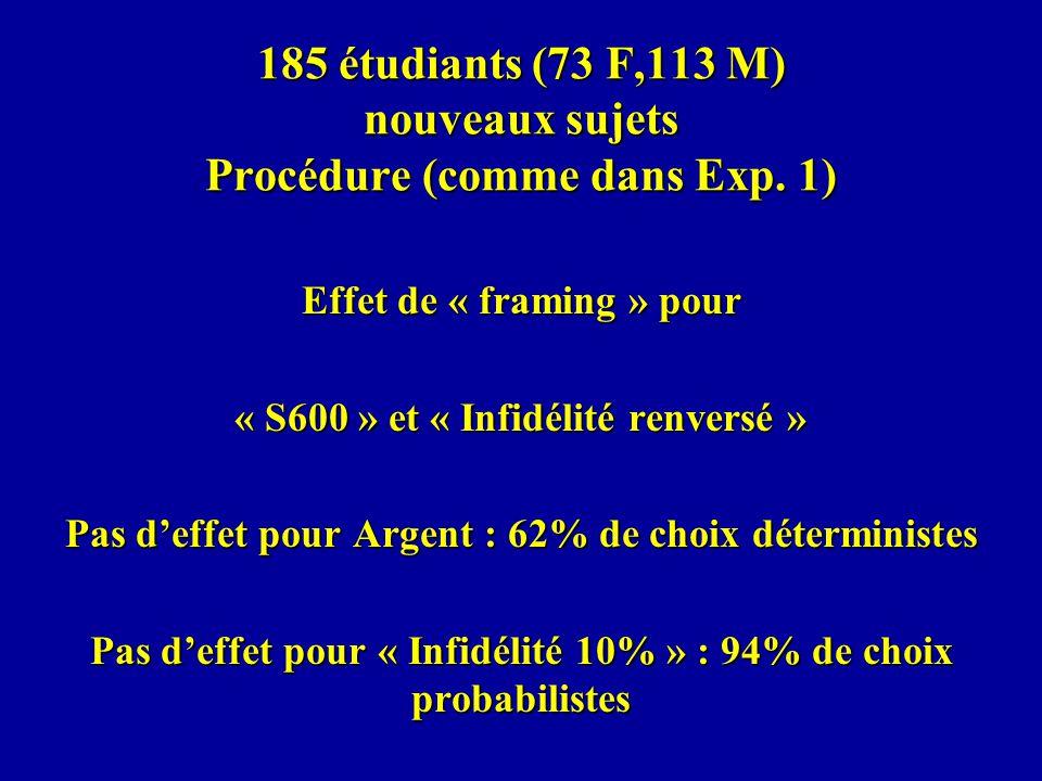 185 étudiants (73 F,113 M) nouveaux sujets Procédure (comme dans Exp