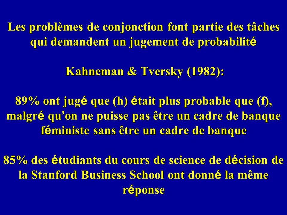 Les problèmes de conjonction font partie des tâches qui demandent un jugement de probabilité Kahneman & Tversky (1982): 89% ont jugé que (h) était plus probable que (f), malgré qu'on ne puisse pas être un cadre de banque féministe sans être un cadre de banque 85% des étudiants du cours de science de décision de la Stanford Business School ont donné la même réponse