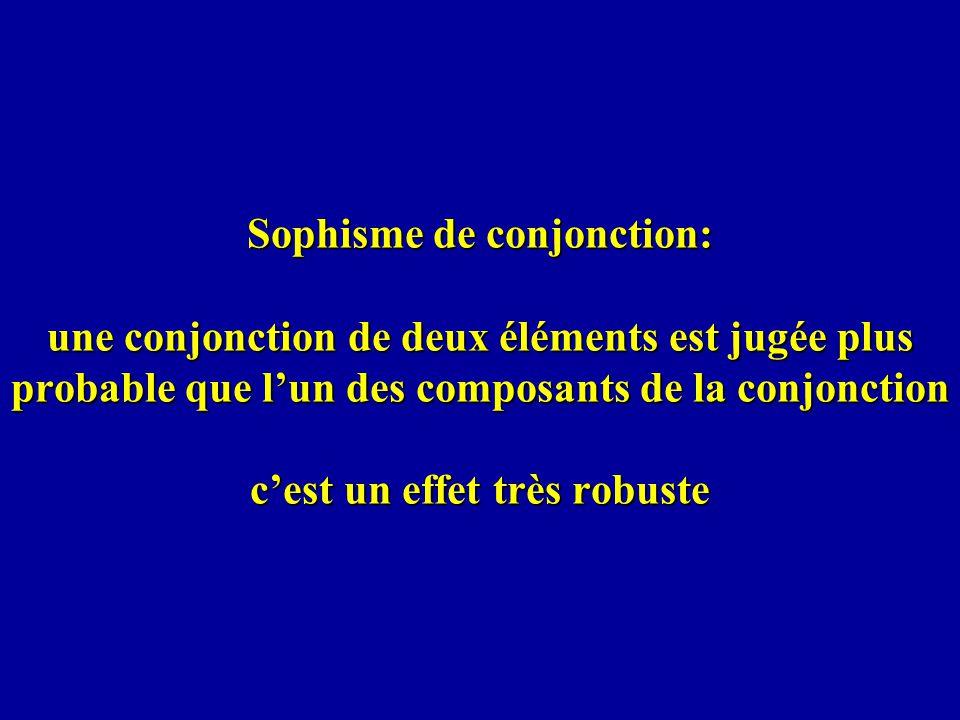 Sophisme de conjonction: une conjonction de deux éléments est jugée plus probable que l'un des composants de la conjonction c'est un effet très robuste