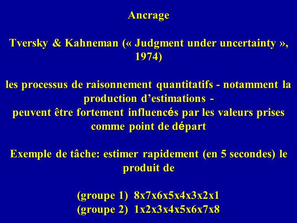 Ancrage Tversky & Kahneman (« Judgment under uncertainty », 1974) les processus de raisonnement quantitatifs - notamment la production d'estimations - peuvent être fortement influencés par les valeurs prises comme point de départ Exemple de tâche: estimer rapidement (en 5 secondes) le produit de (groupe 1) 8x7x6x5x4x3x2x1 (groupe 2) 1x2x3x4x5x6x7x8