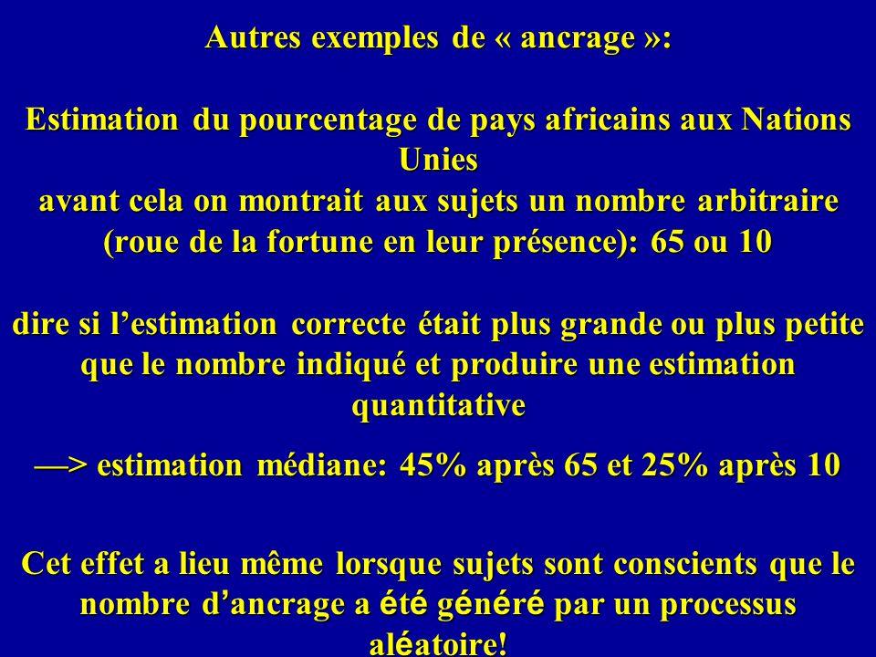 —> estimation médiane: 45% après 65 et 25% après 10