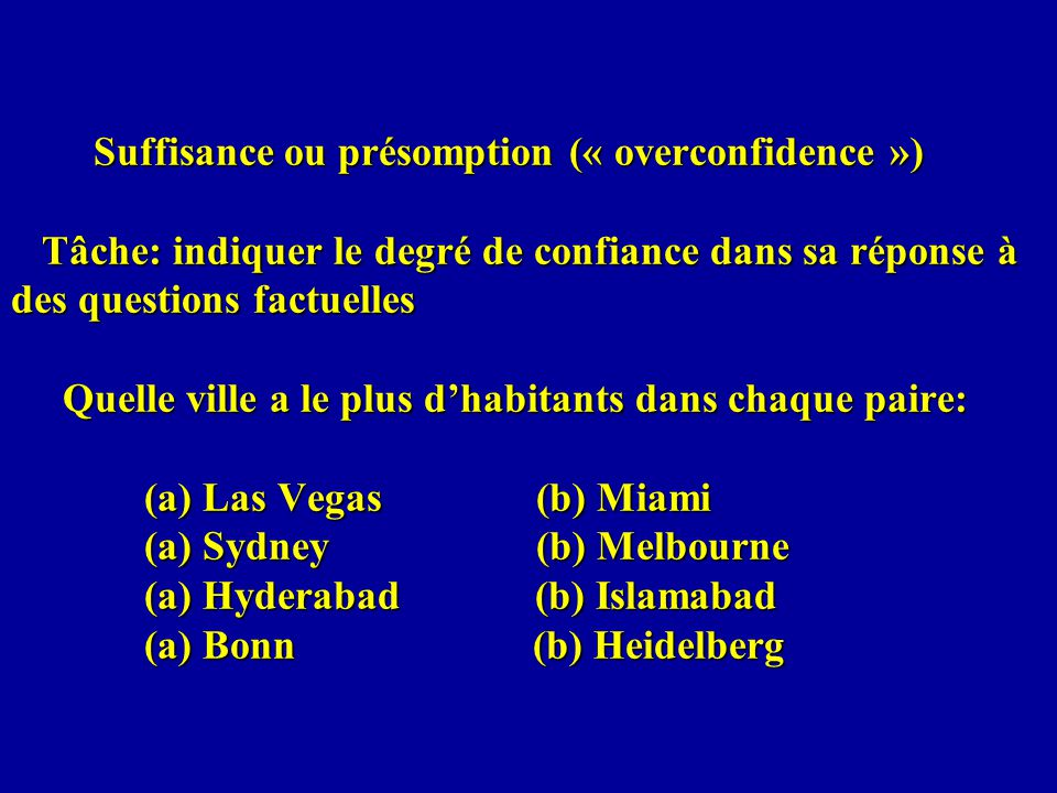 Suffisance ou présomption (« overconfidence ») Tâche: indiquer le degré de confiance dans sa réponse à des questions factuelles Quelle ville a le plus d'habitants dans chaque paire: (a) Las Vegas (b) Miami (a) Sydney (b) Melbourne (a) Hyderabad (b) Islamabad (a) Bonn (b) Heidelberg