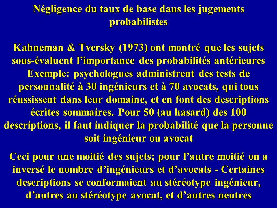 Négligence du taux de base dans les jugements probabilistes Kahneman & Tversky (1973) ont montré que les sujets sous-évaluent l'importance des probabilités antérieures Exemple: psychologues administrent des tests de personnalité à 30 ingénieurs et à 70 avocats, qui tous réussissent dans leur domaine, et en font des descriptions écrites sommaires. Pour 50 (au hasard) des 100 descriptions, il faut indiquer la probabilité que la personne soit ingénieur ou avocat
