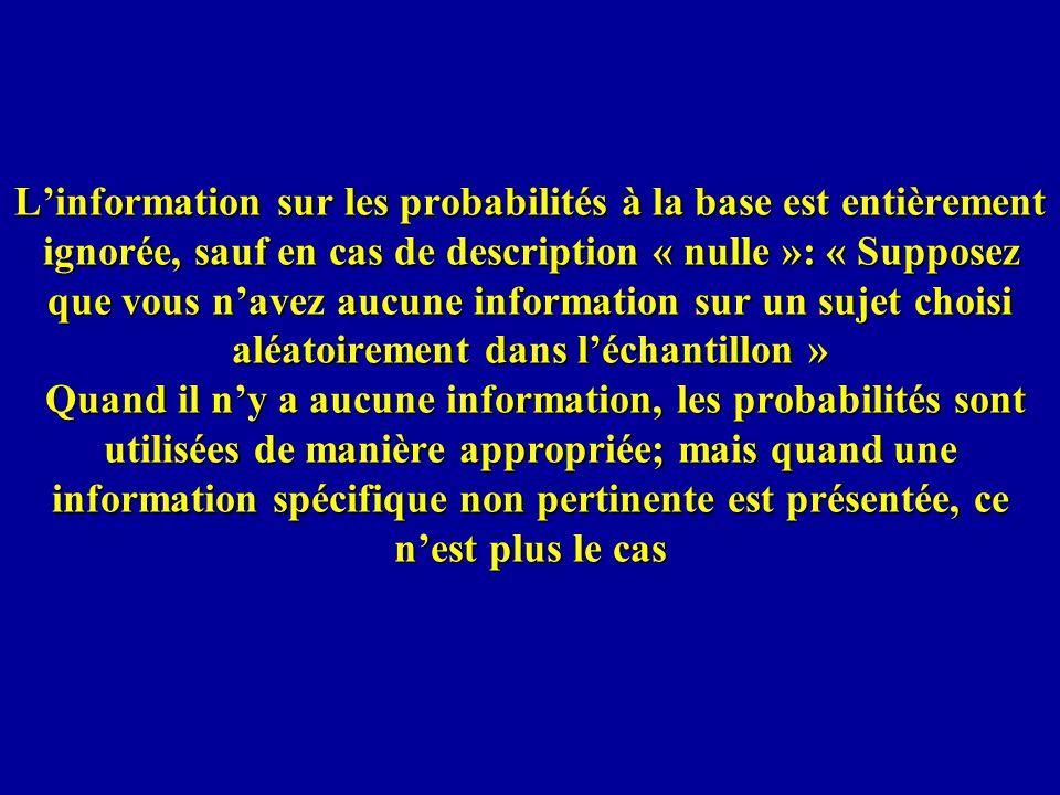L'information sur les probabilités à la base est entièrement ignorée, sauf en cas de description « nulle »: « Supposez que vous n'avez aucune information sur un sujet choisi aléatoirement dans l'échantillon » Quand il n'y a aucune information, les probabilités sont utilisées de manière appropriée; mais quand une information spécifique non pertinente est présentée, ce n'est plus le cas