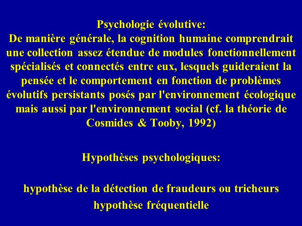 Hypothèses psychologiques: