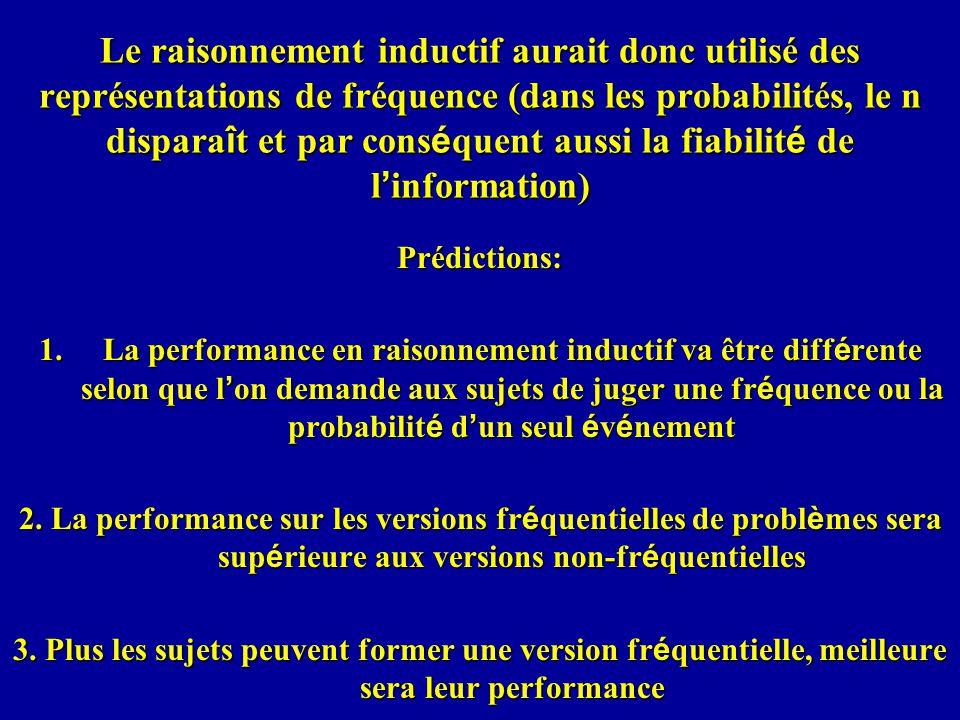 Le raisonnement inductif aurait donc utilisé des représentations de fréquence (dans les probabilités, le n disparaît et par conséquent aussi la fiabilité de l'information)