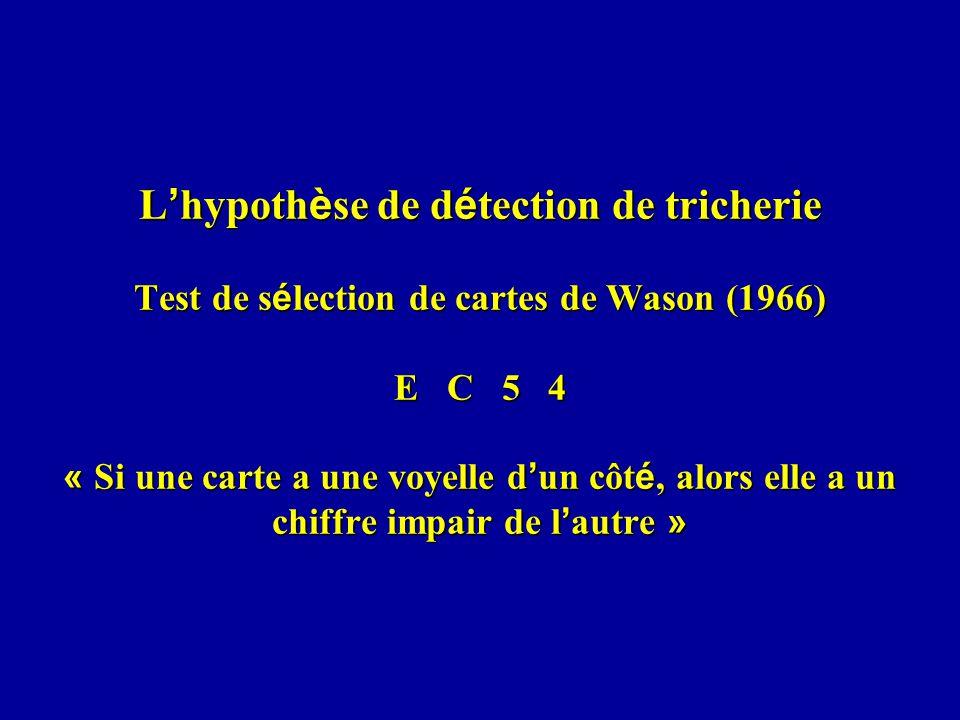 L'hypothèse de détection de tricherie Test de sélection de cartes de Wason (1966) E C 5 4 « Si une carte a une voyelle d'un côté, alors elle a un chiffre impair de l'autre »