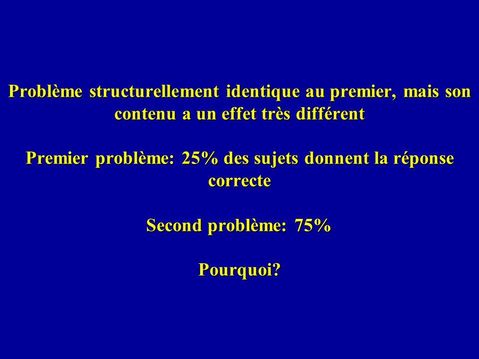 Problème structurellement identique au premier, mais son contenu a un effet très différent Premier problème: 25% des sujets donnent la réponse correcte Second problème: 75% Pourquoi