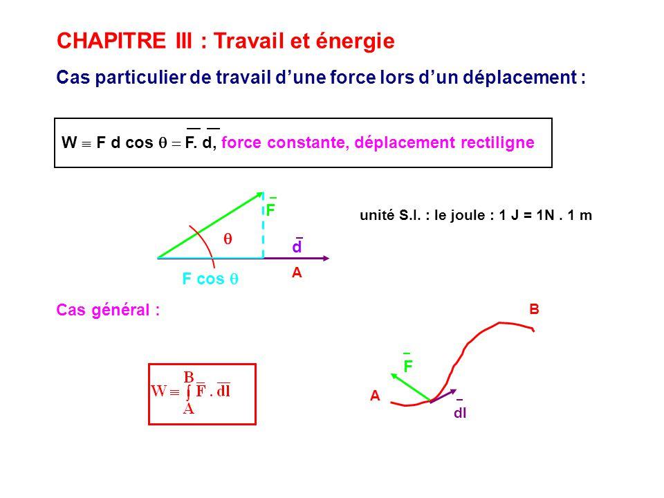 CHAPITRE III : Travail et énergie