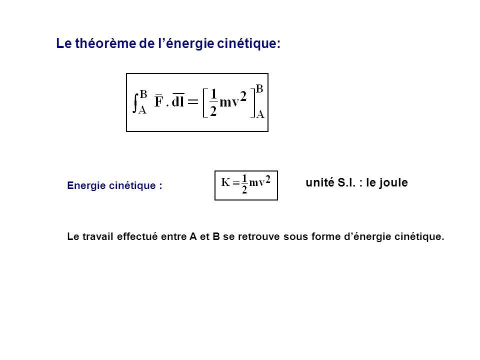 Le théorème de l'énergie cinétique: