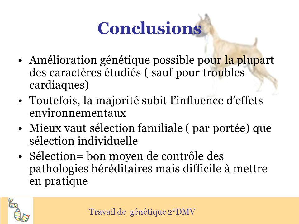 Conclusions Amélioration génétique possible pour la plupart des caractères étudiés ( sauf pour troubles cardiaques)