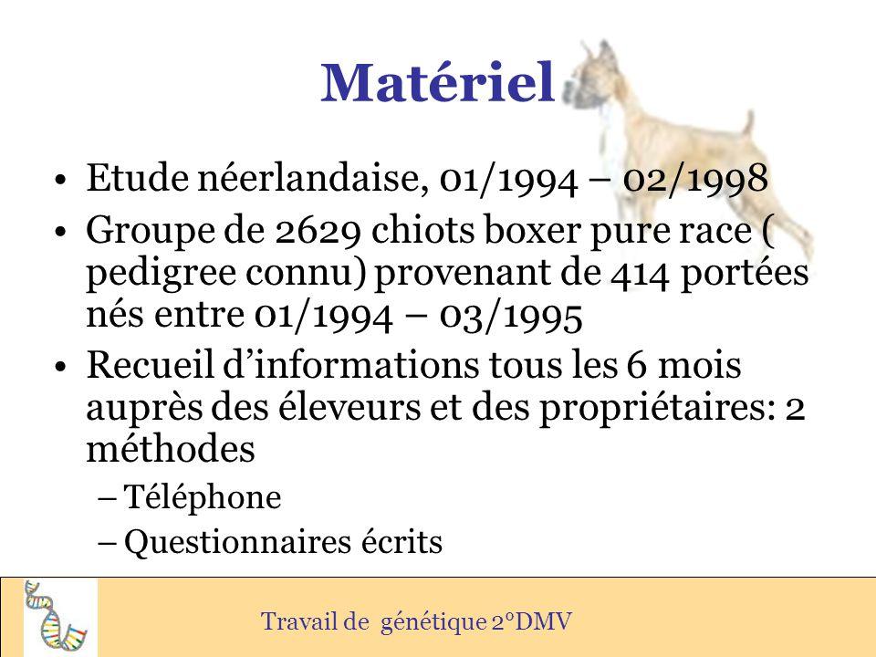 Matériel Etude néerlandaise, 01/1994 – 02/1998