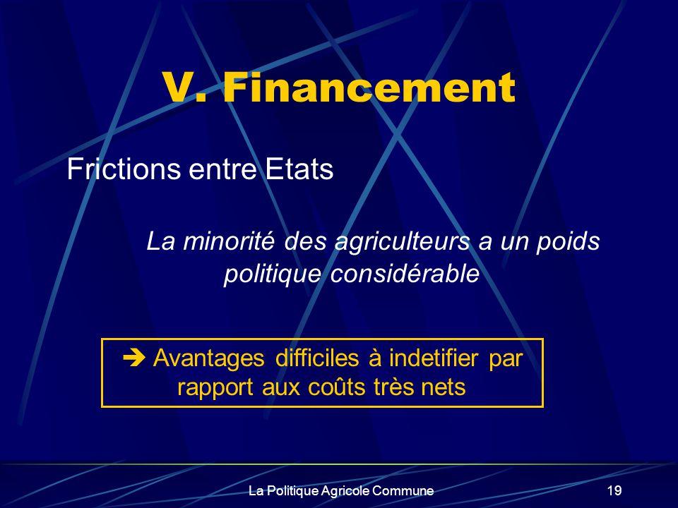 V. Financement Frictions entre Etats