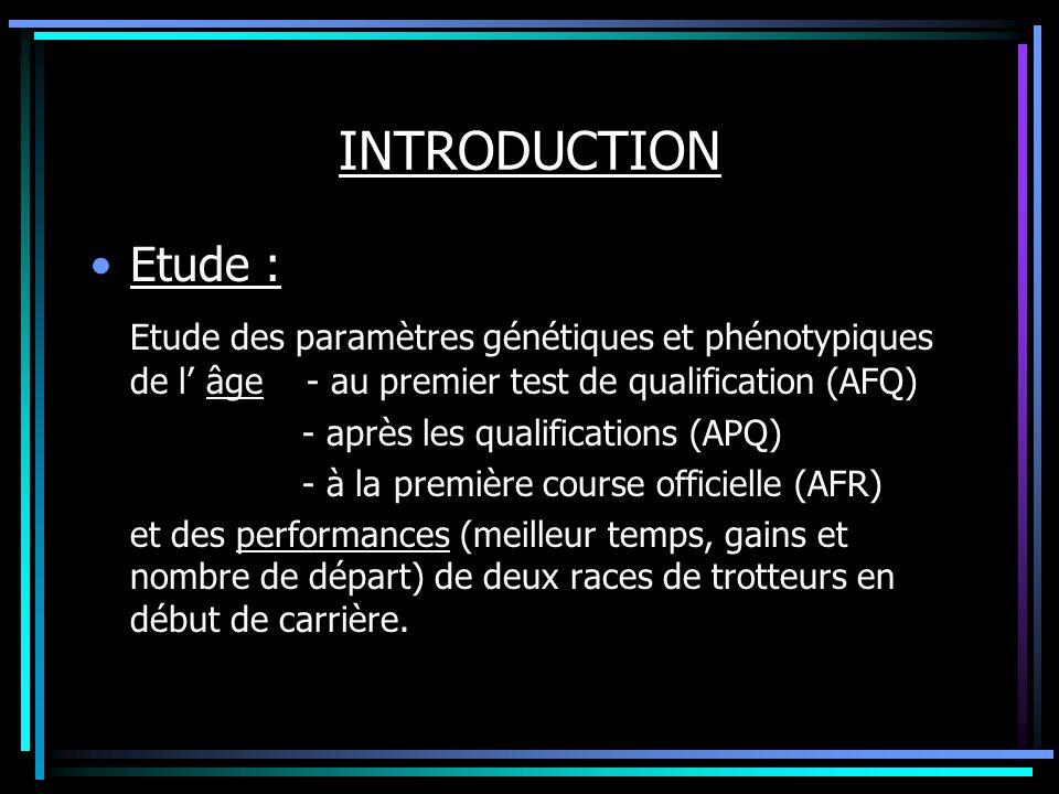 INTRODUCTION Etude : Etude des paramètres génétiques et phénotypiques de l' âge - au premier test de qualification (AFQ)