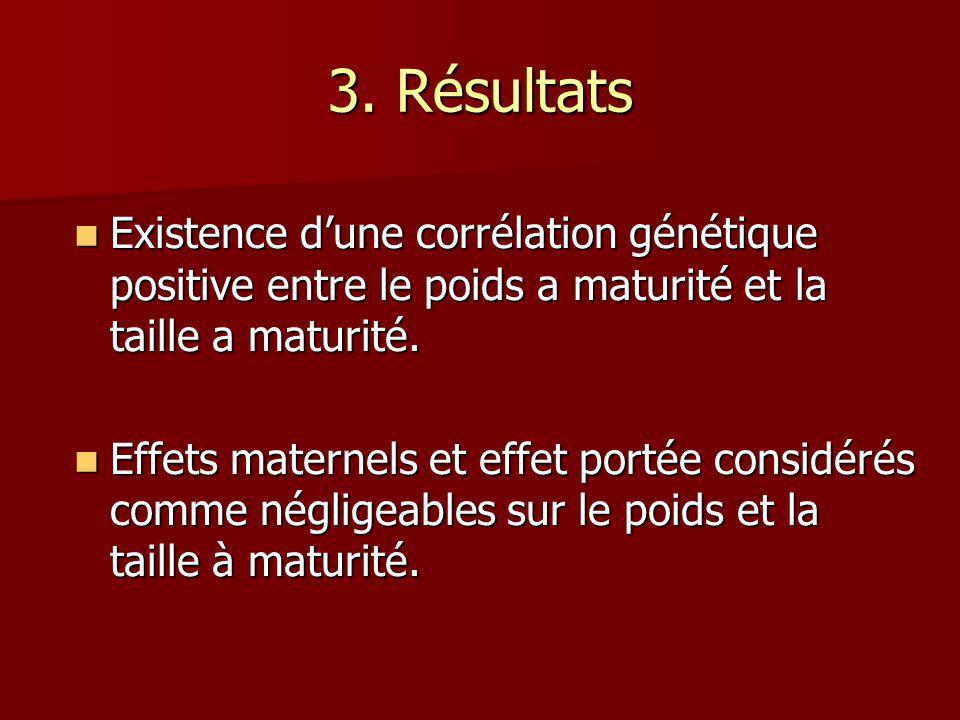 3. Résultats Existence d'une corrélation génétique positive entre le poids a maturité et la taille a maturité.