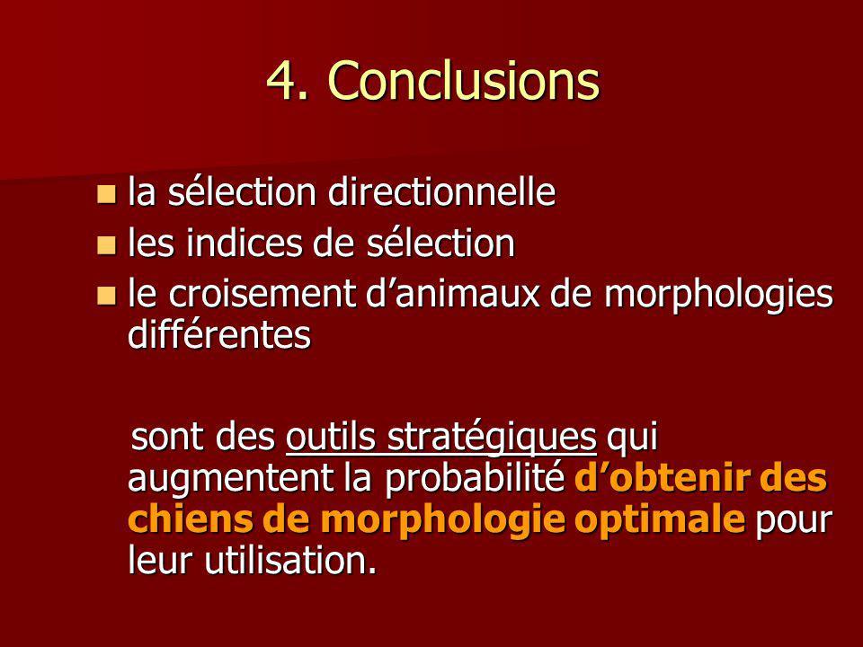 4. Conclusions la sélection directionnelle les indices de sélection