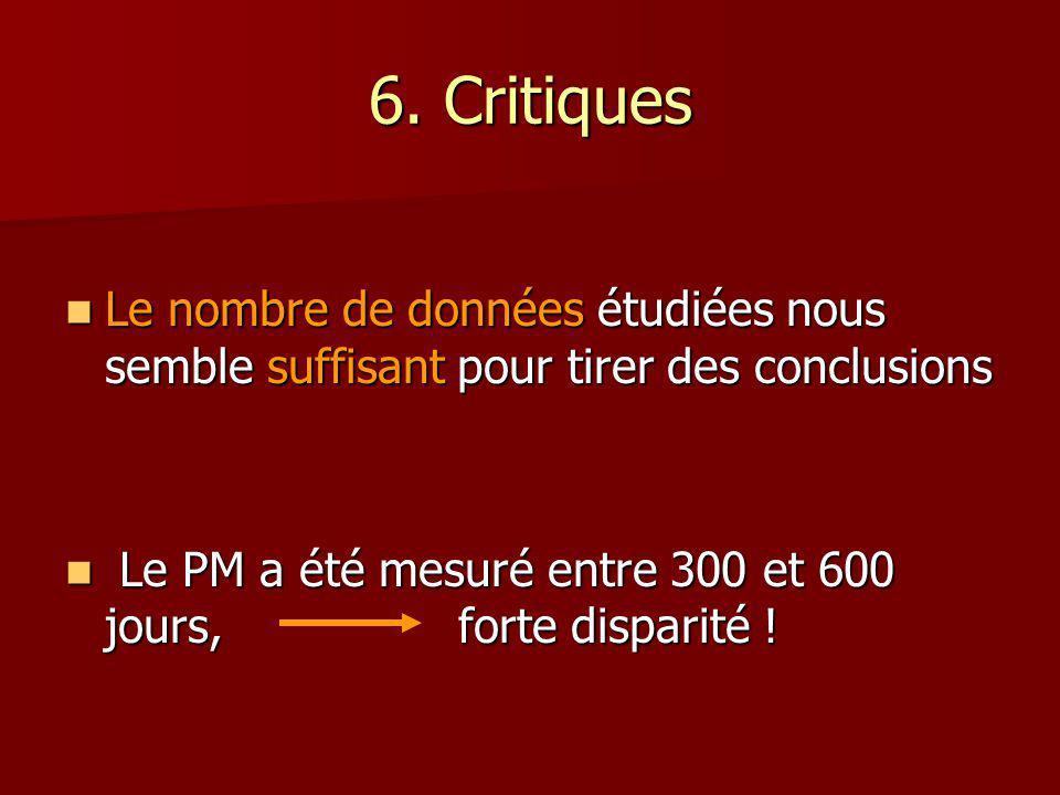 6. Critiques Le nombre de données étudiées nous semble suffisant pour tirer des conclusions.