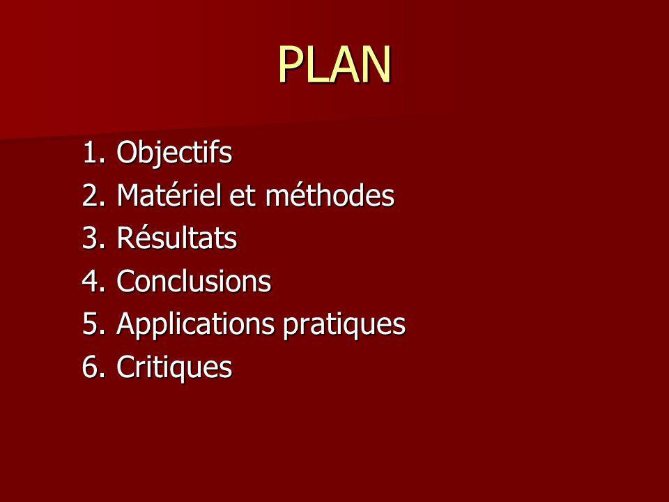 PLAN 1. Objectifs 2. Matériel et méthodes 3. Résultats 4. Conclusions