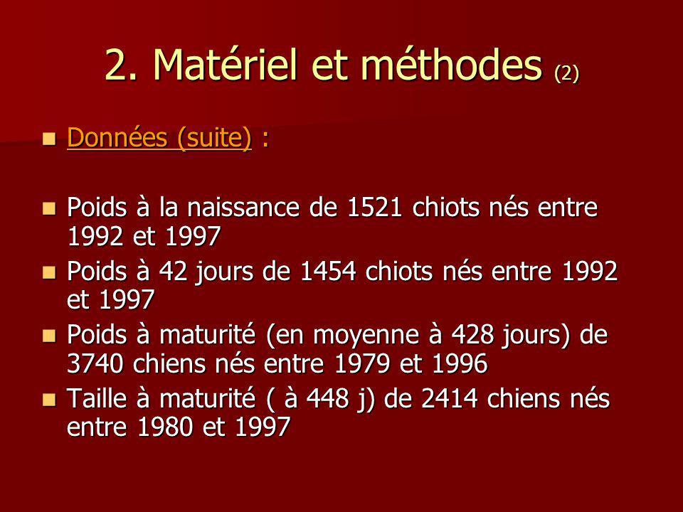 2. Matériel et méthodes (2)