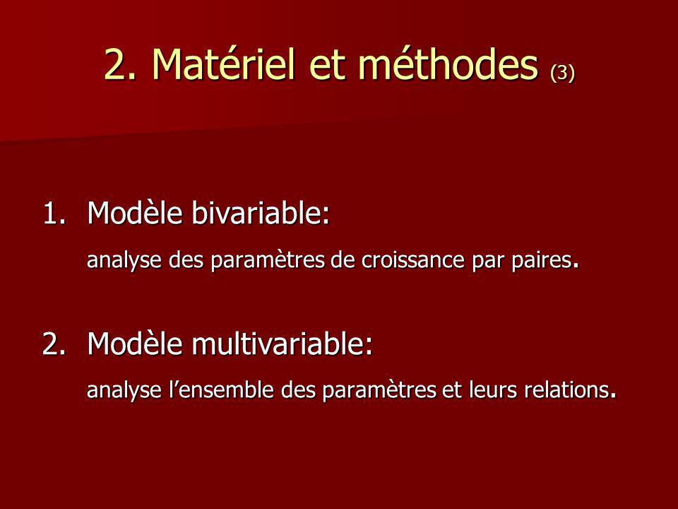 2. Matériel et méthodes (3)