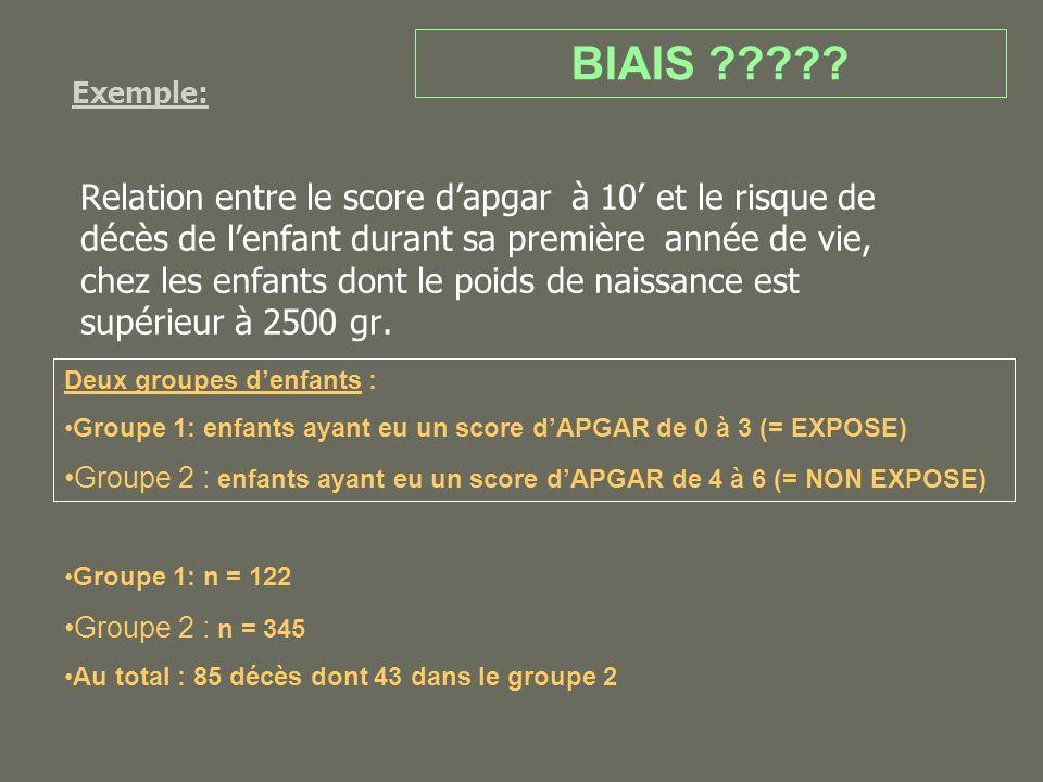 BIAIS Exemple: