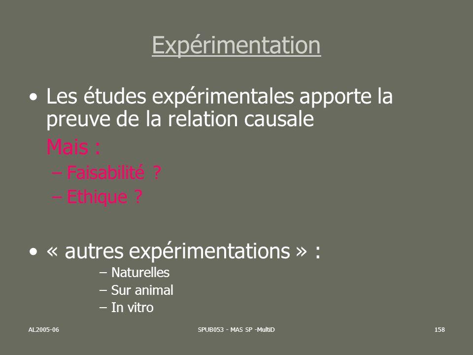 Expérimentation Les études expérimentales apporte la preuve de la relation causale. Mais : Faisabilité