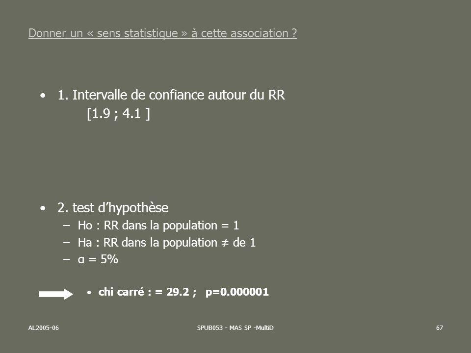 Donner un « sens statistique » à cette association
