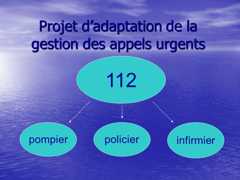 Projet d'adaptation de la gestion des appels urgents