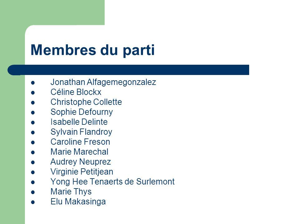 Membres du parti Jonathan Alfagemegonzalez Céline Blockx